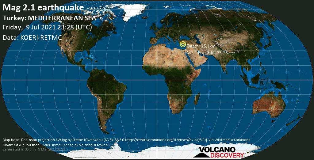 Sehr schwaches Beben Stärke 2.1 - Eastern Mediterranean, 58 km südwestlich von Alanya, Antalya, Türkei, am Freitag,  9. Jul 2021 um 23:28 GMT