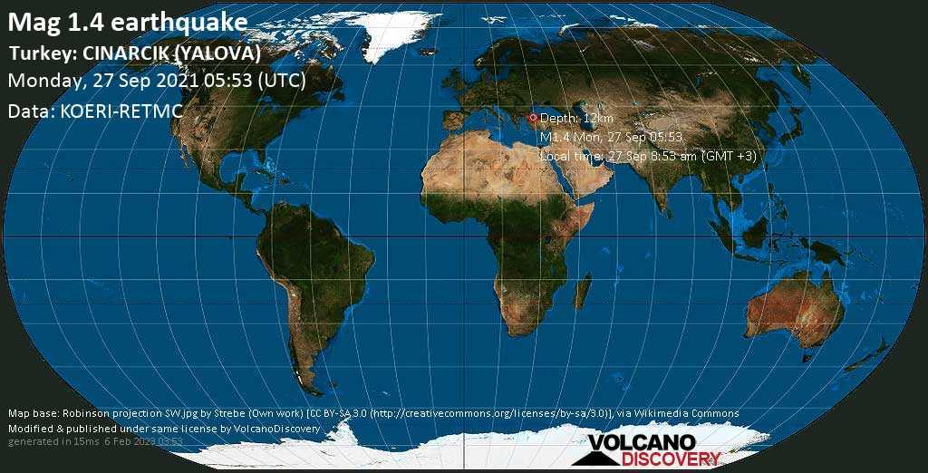 Minor mag. 1.4 earthquake - Turkey: CINARCIK (YALOVA) on Monday, Sep 27, 2021 8:53 am (GMT +3)