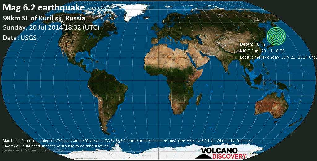 Strong mag. 6.2 earthquake  - 98km SE of Kuril\'sk, Russia, on Monday, July 21, 2014 04:32:48
