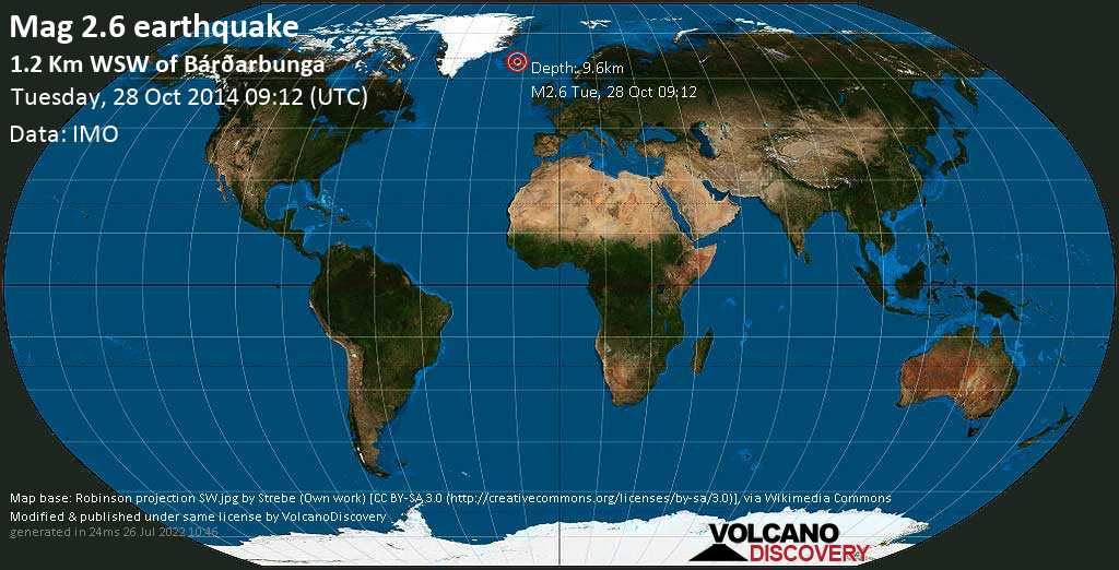 Mag. 2.6 earthquake  - 1.2 Km WSW of Bárðarbunga on Tuesday, 28 October 2014 at 09:12 (GMT)