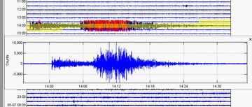 Banda Sea Earthquake 6th May 2020 (public domain)