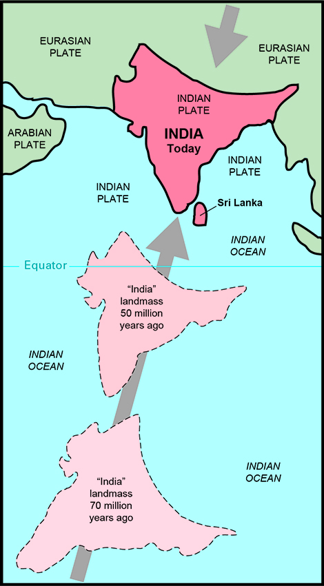 Movement of India against the Eurasian Plate (source: USGS)