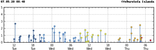 Earthquakes detected during the last 48 hours at the Reykjanes peninsula (image: IMO)