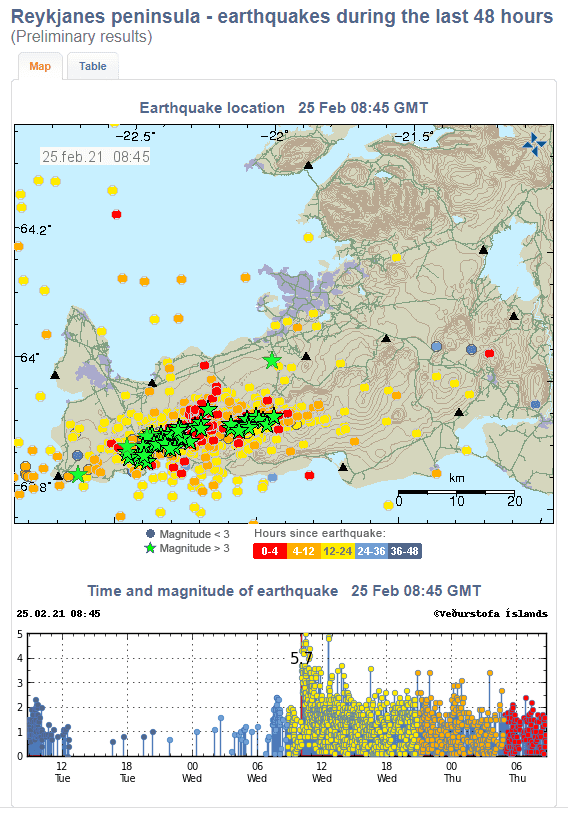 Distribution of the earthquakes on the Reykjanes Peninsula on 25 Feb (image: IMO)
