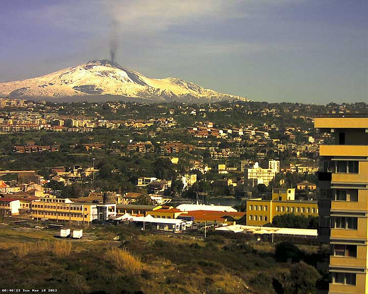 The start of the paroxysm seen from Catania