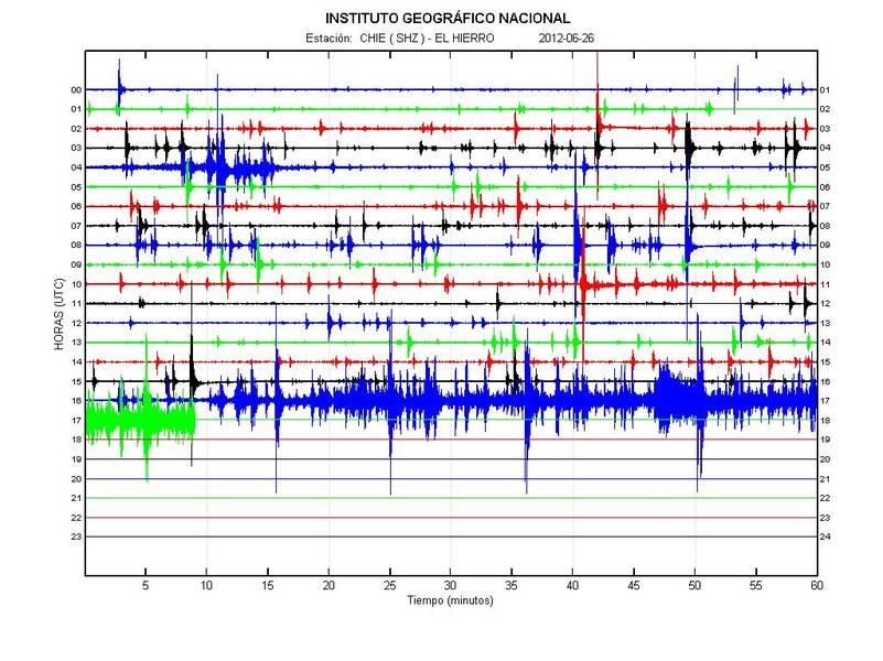 Weer verschijnen vulkanische tremor signaal (IGN) op ongeveer 16h10 op 26 juni