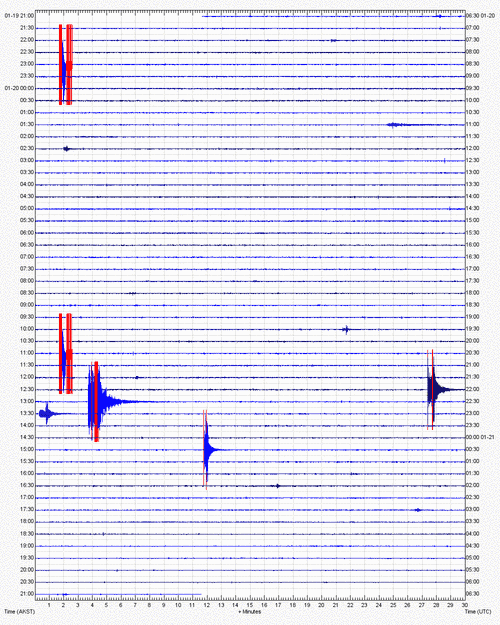 Seismic recording at Mt Spurr volcano (CKT station, AVO)