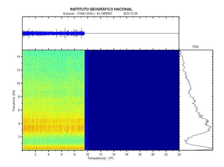 Tremor amplitude and spectrum of CTAB tation (IGN)