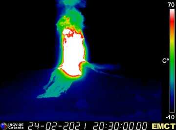 Thermal image of the lava fountains showing their size (image: thermal webcam of INGV on Montagnola)
