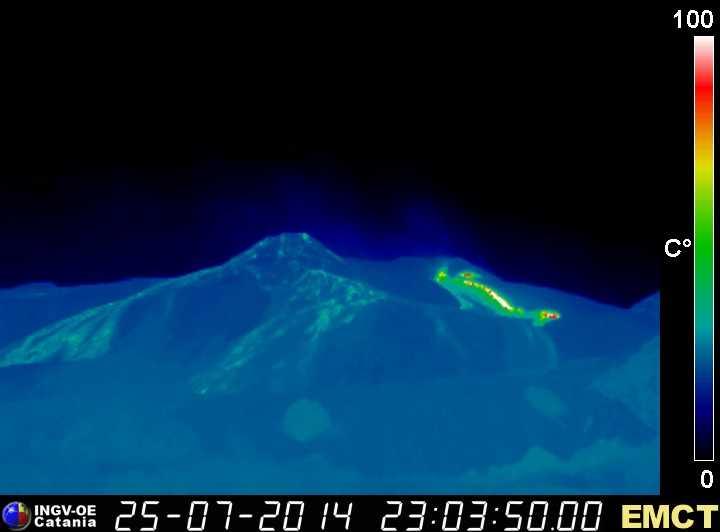 Thermografie van de uitbundig ventilatieopeningen aan de voet van de NE krater met de lavastroom (Monte Cagliato webcam, INGV Catania)