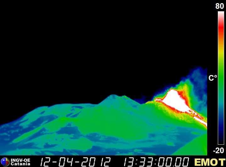 Thermal image (INGV)