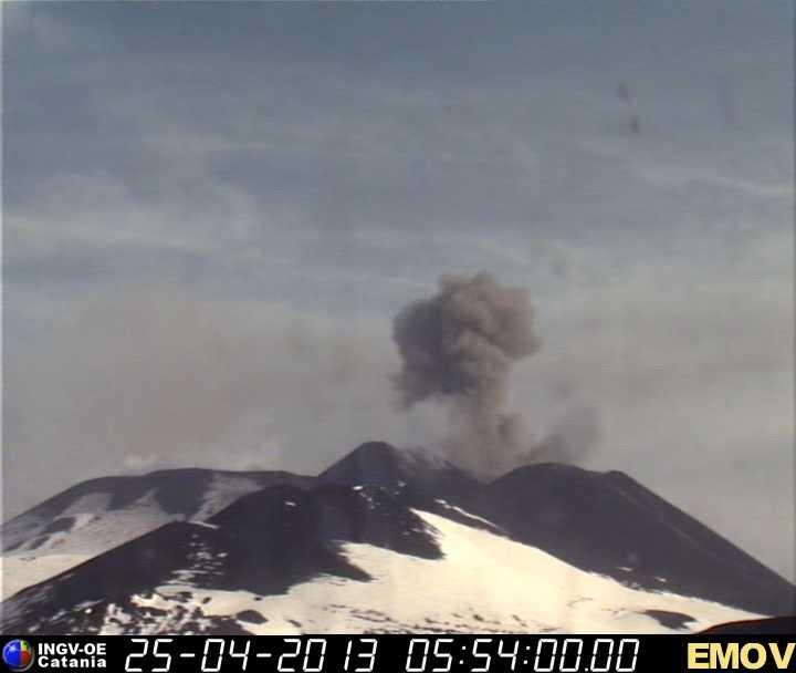 Ash emission from Etna's New SE crater this morning (INGV webcam)
