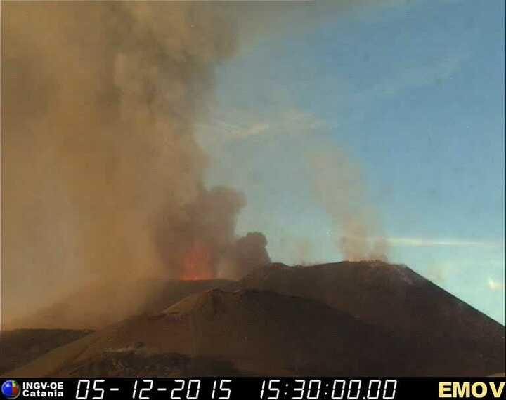 INGV webcam from Montagnola