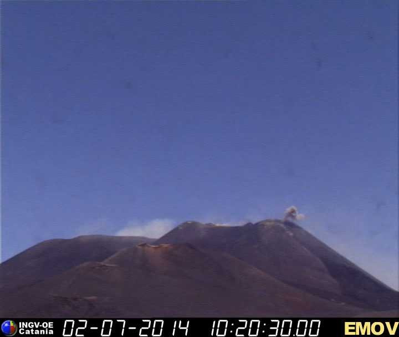 Weak explosion at Etna's NSEC (Montagnola webcam, INGV Catania)