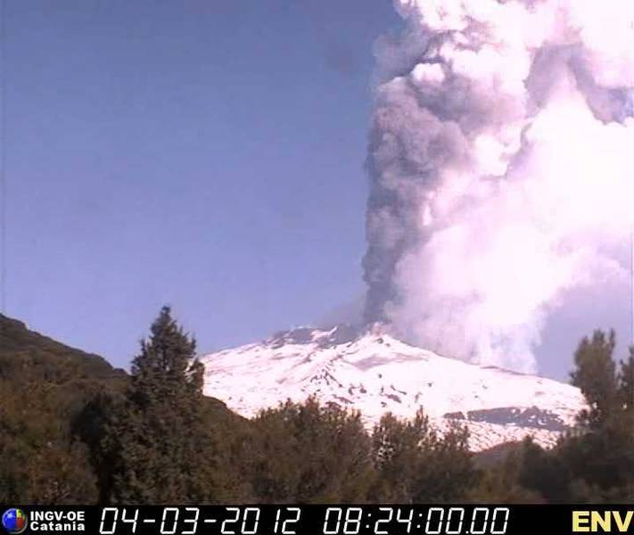 The eruption column rising 2-3 km estimated from the webcam image