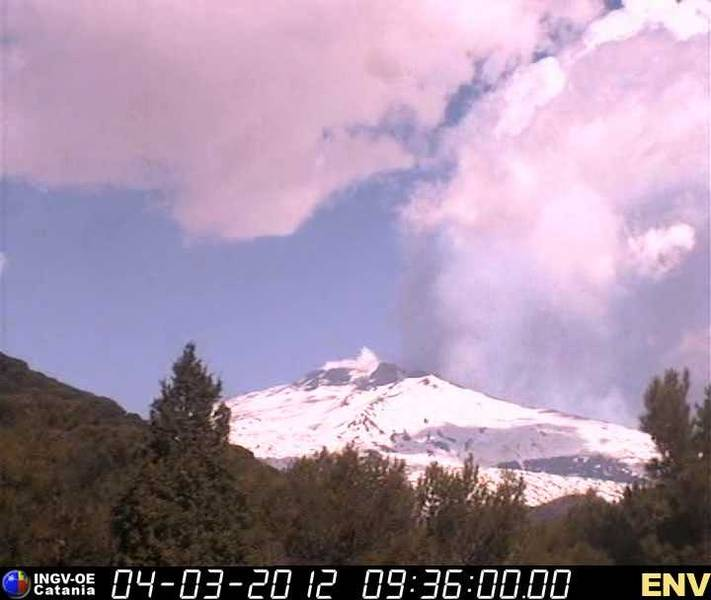 Etna seen from Nicolosi; the eruption has stopped