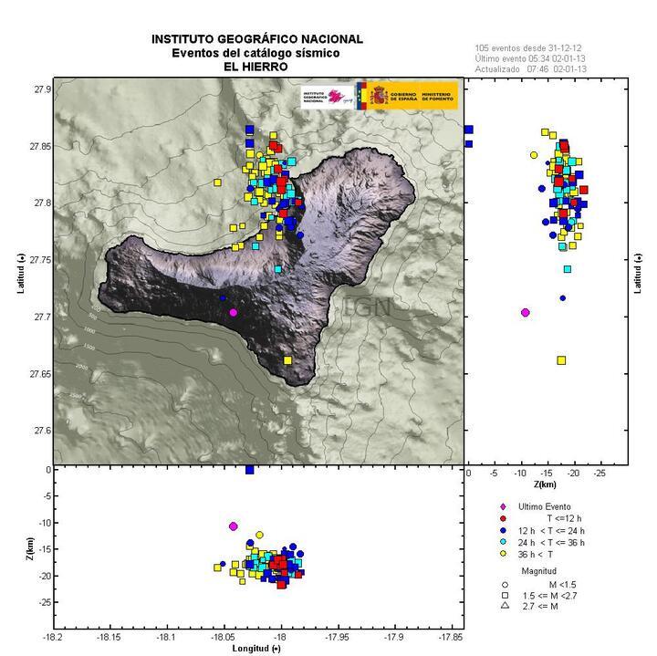 Locataion of recent quakes (IGN)