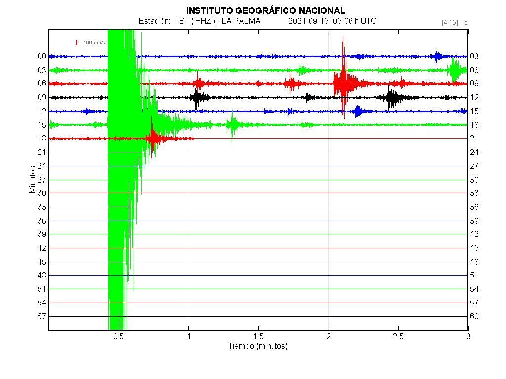 Seismic traces of quakes under La CUmbre Vieja volcano (La Palma, Canary Islands) (image: IGN)