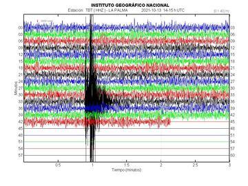 Seismic trace of TBT station of the quake (black peak; image: IGN)