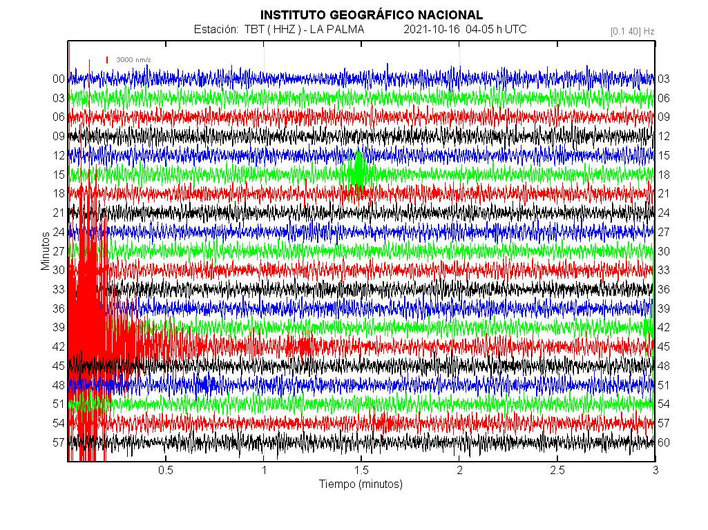 Seismic trace of this morning's magnitude 4.6 quake (image: IGN)