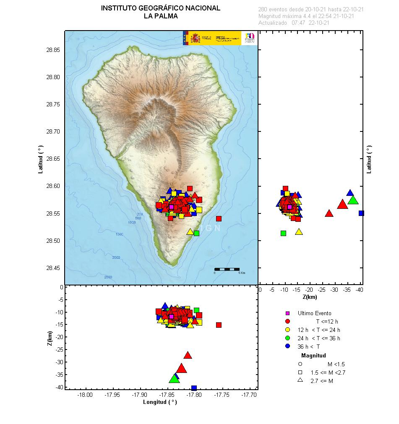 Map of recent quakes under La Palma, past 3 days (image: IGN)