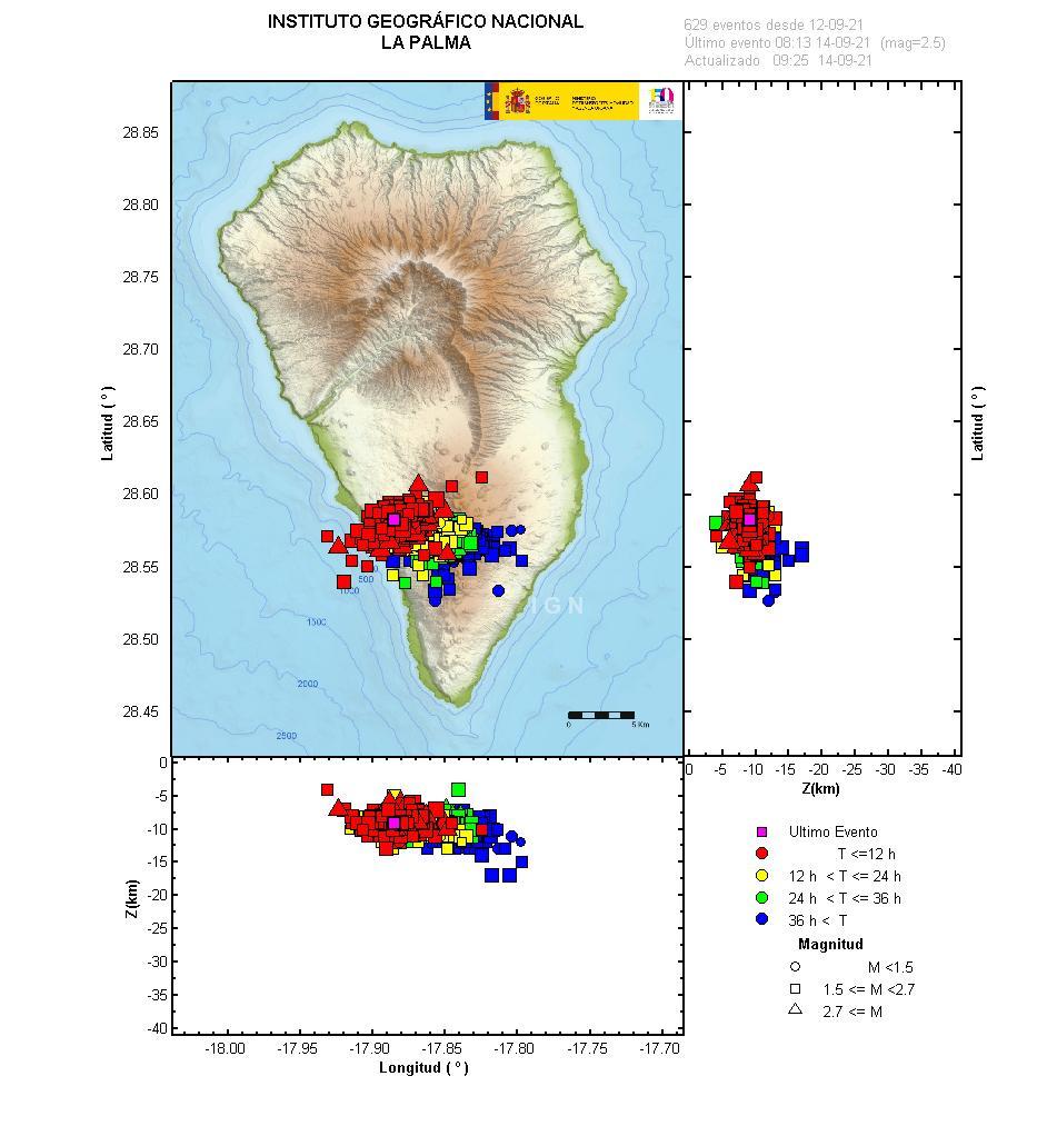 Locations of recent quakes under La Cumbre Vieja volcano (La Palma) (image: IGN))