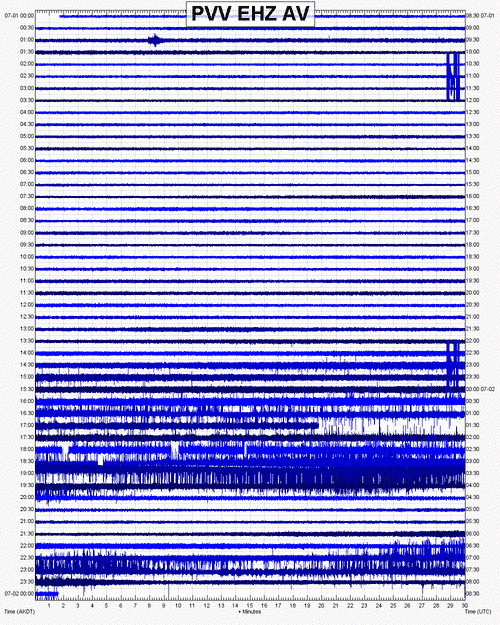 Seismic recording from Pavlof volcano showing the increase today - PVV station (AVO / USGS)