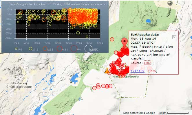 Earthquakes under Bárdabunga volcano during the past days