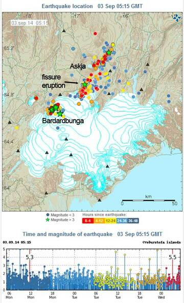 Earthquakes near Vatnajökull during the past days (IMO)