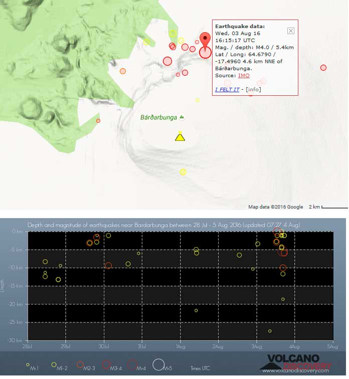 Location and depth of yesterday's earthquakes under Bardarbunga volcano