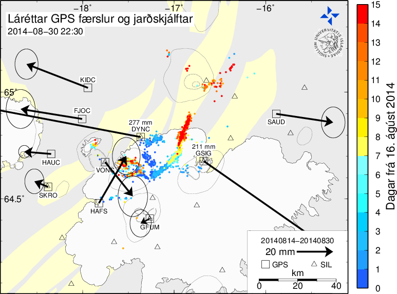 Deformation since the beginning of the crisis (not all stations started exactly at the same time, but the overall picture is correct)
