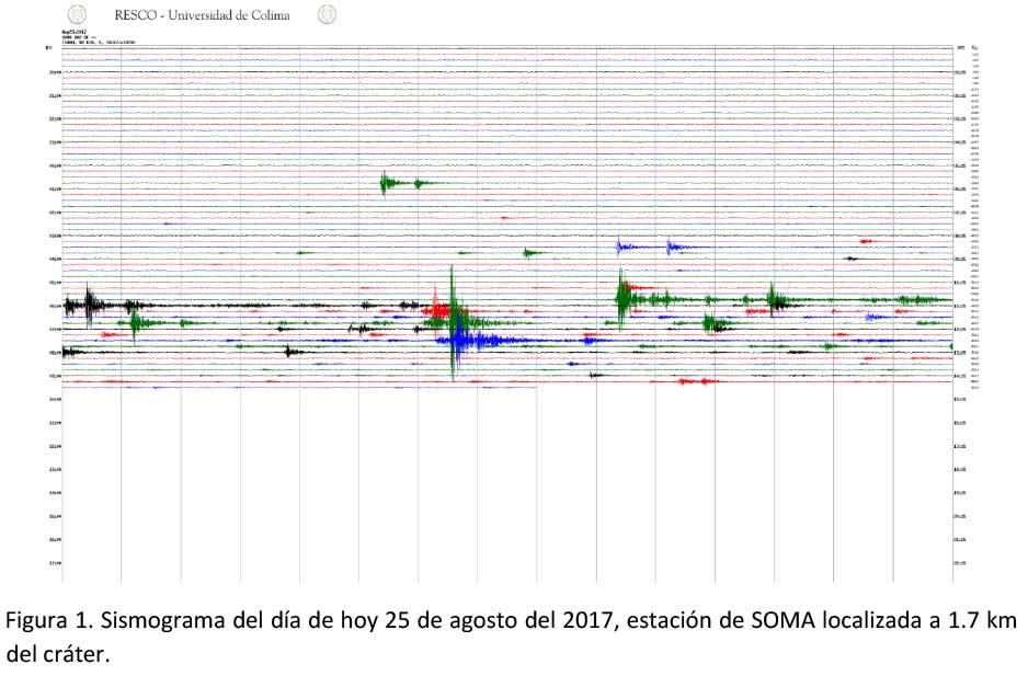 Seismic signal from Colima on 25 Aug 2017 (image: University of Colima)