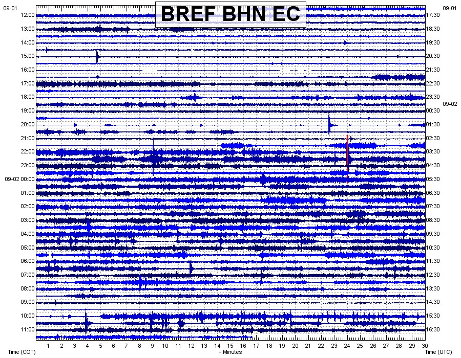 Seismic signal from BNAS station on 2 Sep (IGEPN)