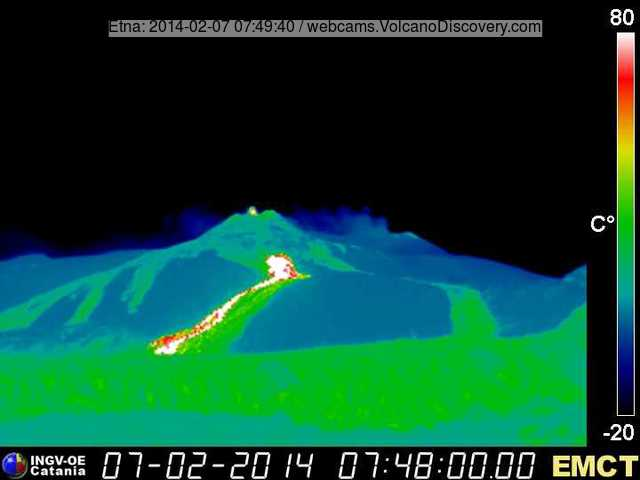 The lava flow and strombolian activity at Etna's NSEC (Monte Cagliato thermal webcam INGV Catania)