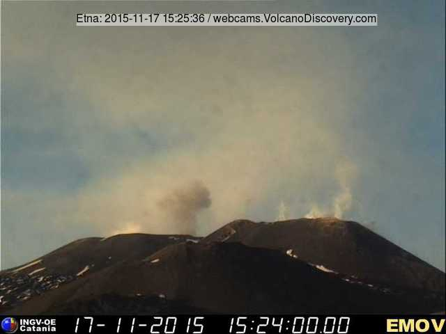 Weak ash emisson from Etna's central crater (INGV webcam)