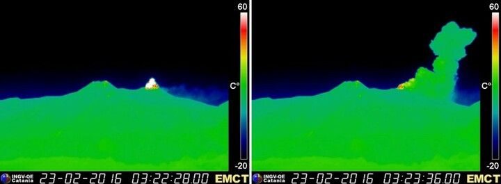 Thermal image of the eruption showing incandescent material ejected from NE crater