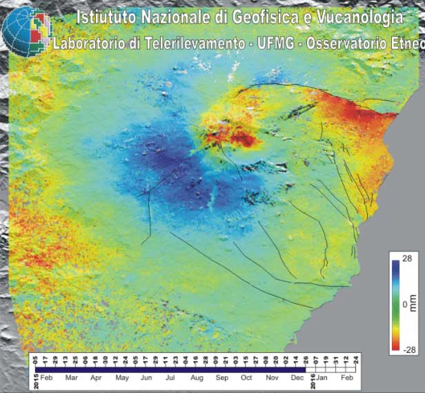 Deformation at Etna in late Dec 2015 (INGV)