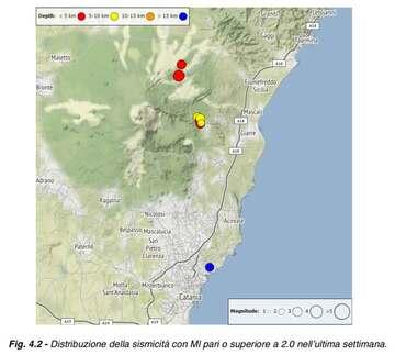 Recent earthquakes under Etna's eastern flank