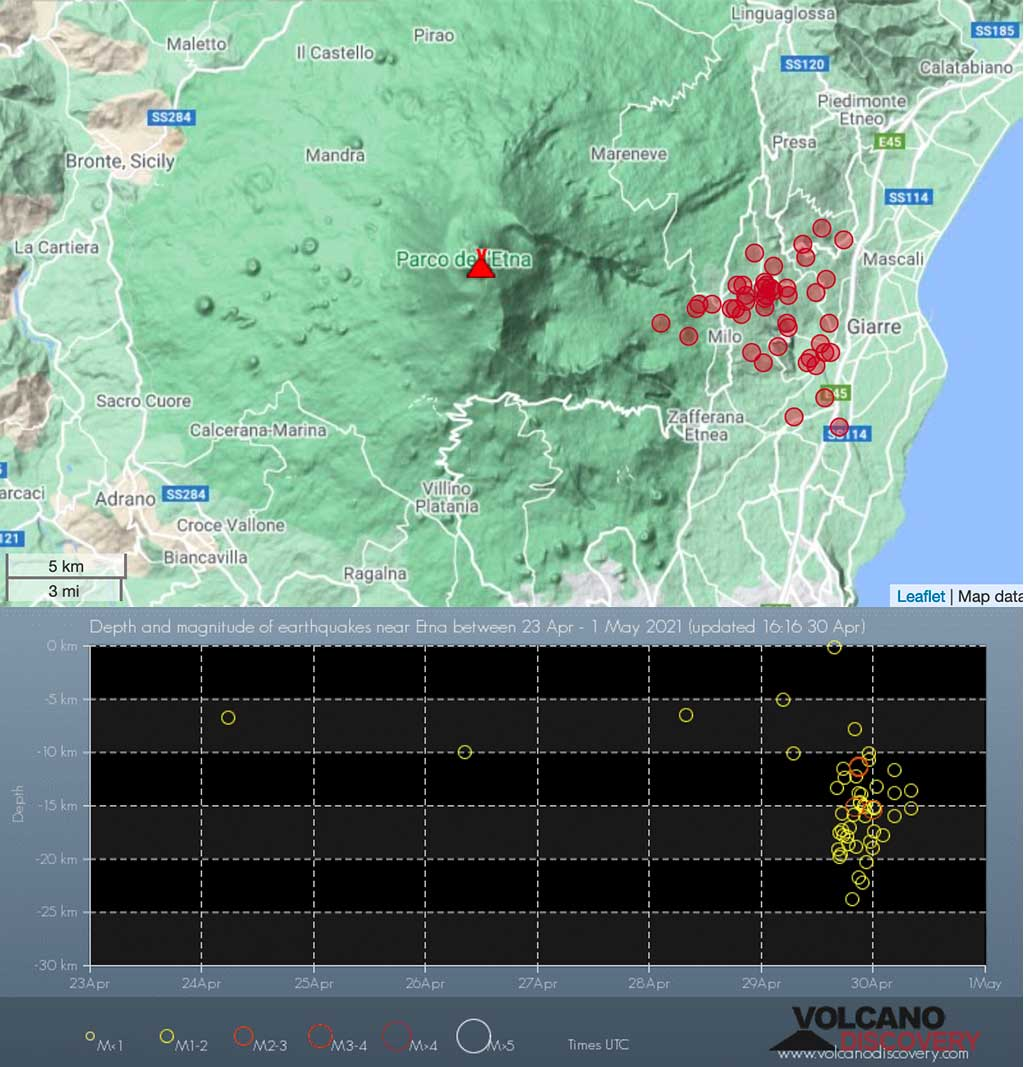 Epicenters and depth of recent earthquakes at Etna volcano