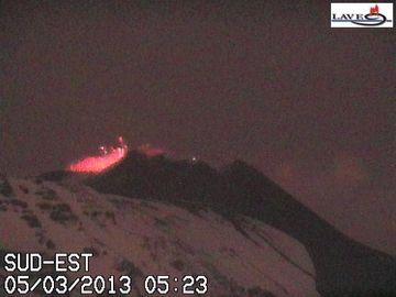 Strombolian activity in Etna's Voragine this night