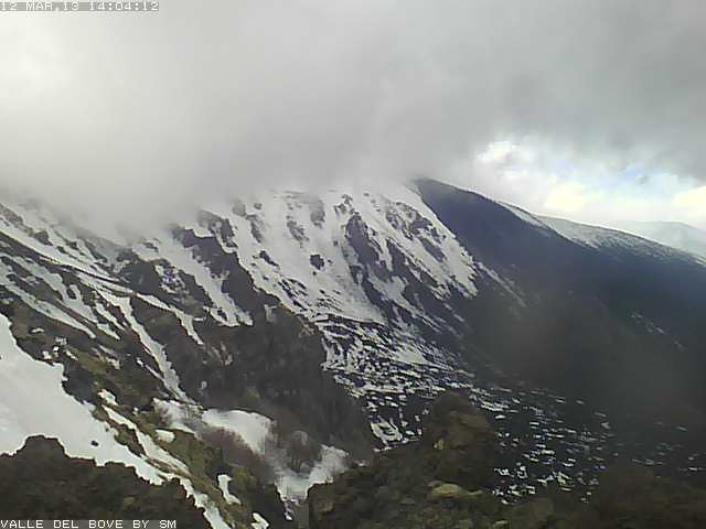 Etna's summit area in clouds (Radiostudio7 webcam)