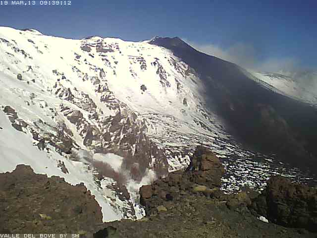 Etna with the fresh black lava flows below the New SE crater this morning seen from Valle del Bove