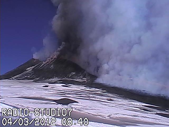 Etna in eruption