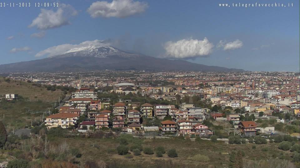View of Etna from Catania