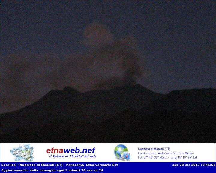 Ash emission from Etna's NE crater this evening
