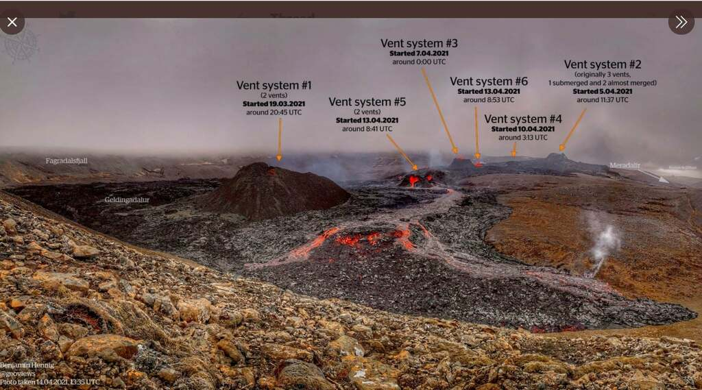 Overview of the active vents during the eruption so far (as of 3 May 2021)