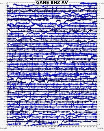 Seismic station Gane located approx. 3.4 km N-NE of the volcano (image: AVO)