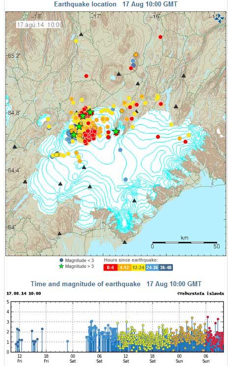 Aardbevingen onder Bárdabunga vulkaan (IJslandse Met Office)