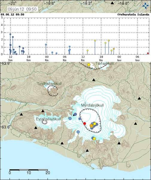 Earthquake swarm at Katla volcano on 7-9 June 2012 (Icelandic Met Office)