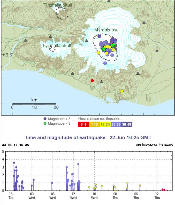 Recent earthquakes under Katla volcano as of 22 June 2017, showing two small swarms  (image: Icelandic Met Office)